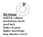 Definition of 9th House