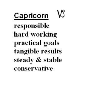 Definition of Capricorn