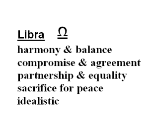 Definition of Libra