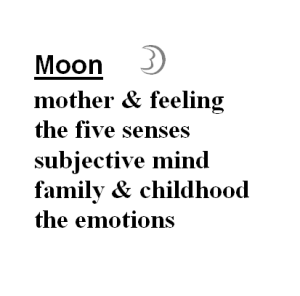 Benefits of Moon