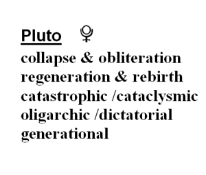 Benefits of Pluto