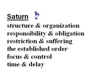 Benefits of Saturn